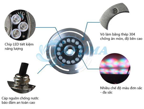 Đặc điểm nổi bật đèn led âm chịu nước TFK